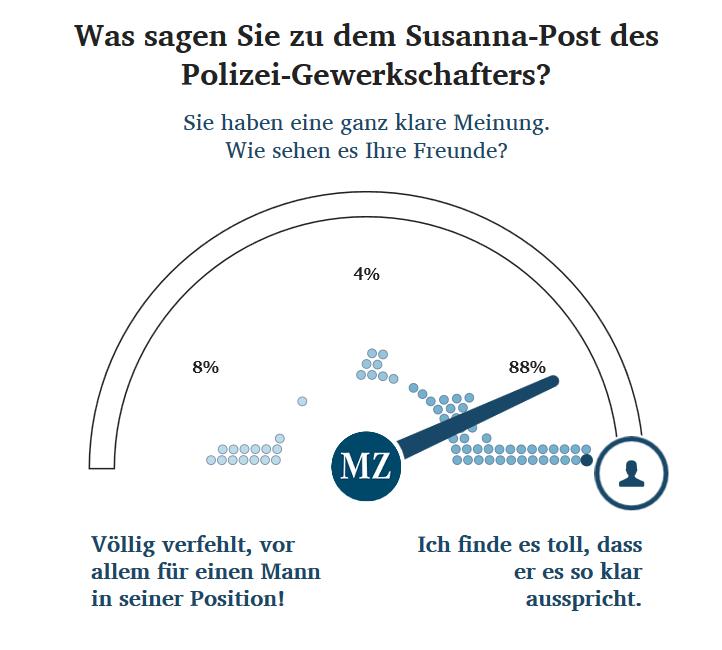 """""""In der Hölle schmoren!"""" Fall Susanna"""
